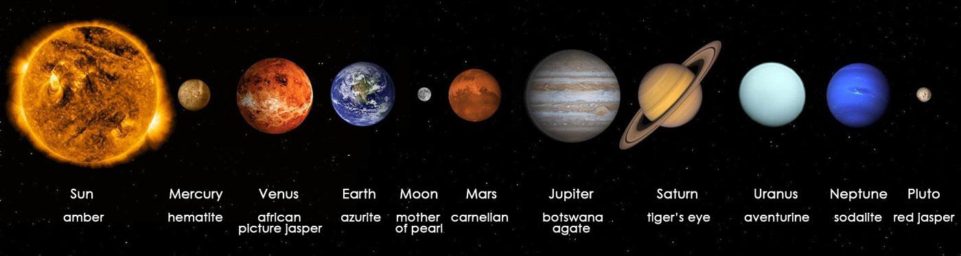 gems-solar-system